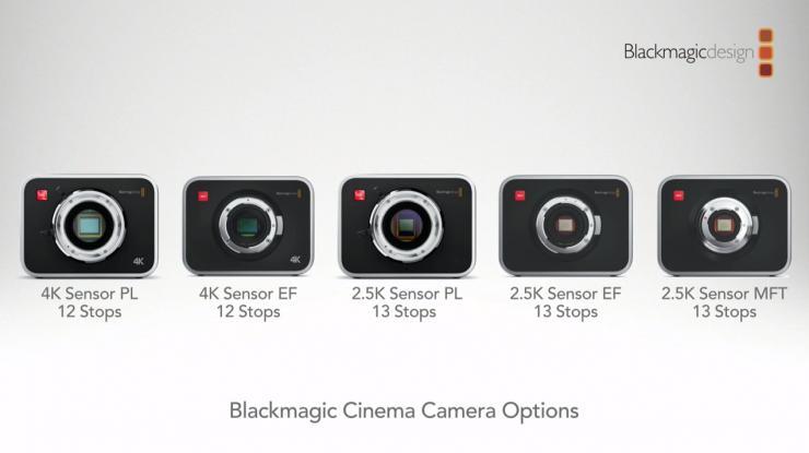 Blackmagic Cinema Camera Production 4K Mount Options