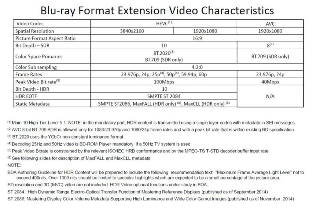 myce-blu-ray-4k-specs