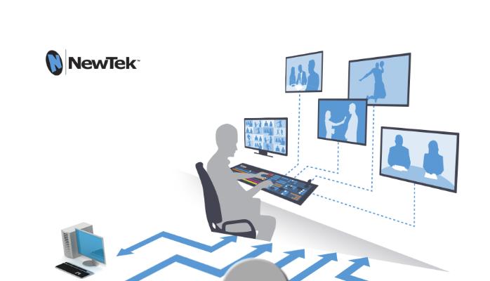 NDI ( Network Device Interface
